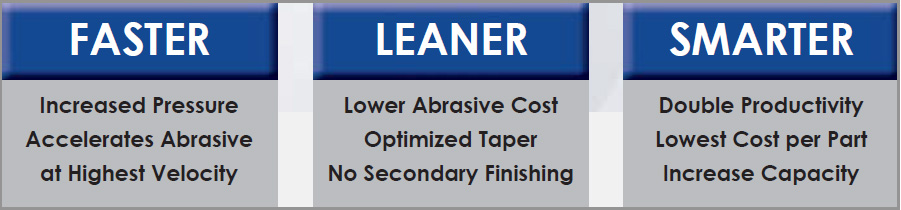 FASTER-LEANER-SMARTER-PRO-III-WATERJET-CUTTING-PUMPS