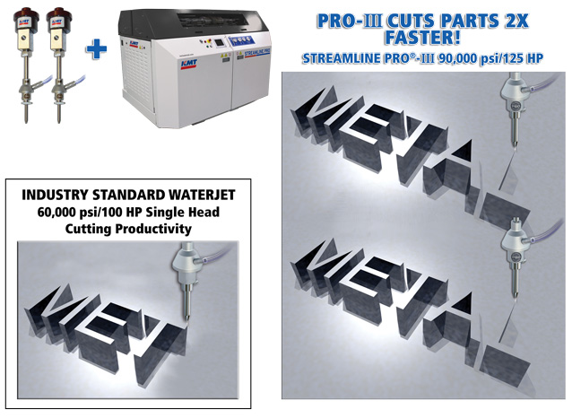WORLDS FASTEST WATERJET-PRO-III 90000PSI CUTS 2 TIMES FASTER