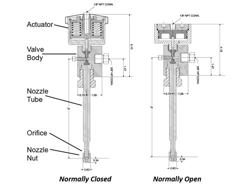 GRID-KMT-AQUALINE-WATER-ONLY-CUTTING-VALVES-DIAGRAM